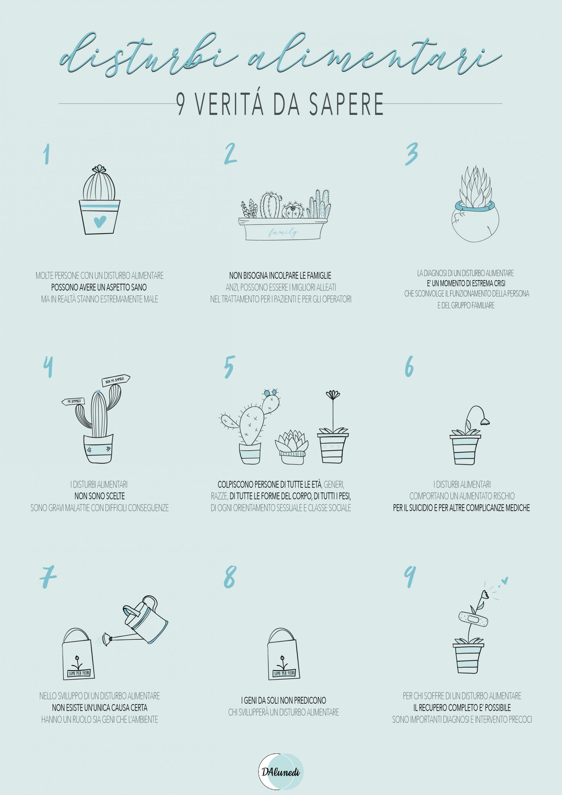 Manifesto Disturbi alimentari 9 verità da sapere