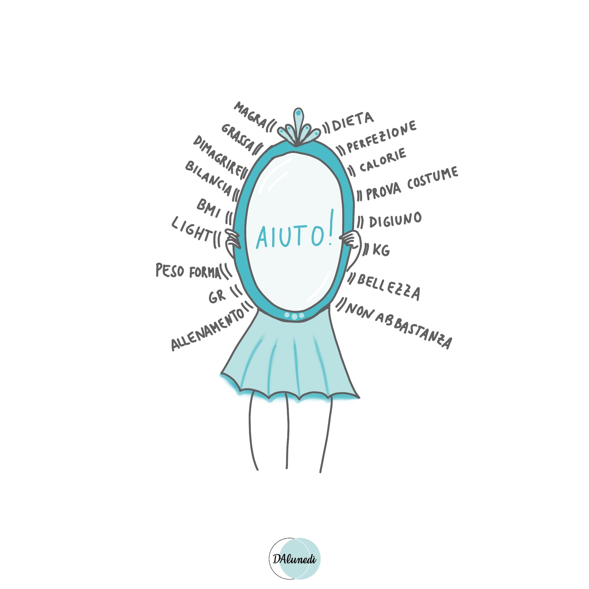 Perché la tua immagine corporea è così importante?